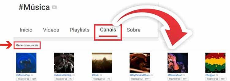 Gêneros musicais Youtube