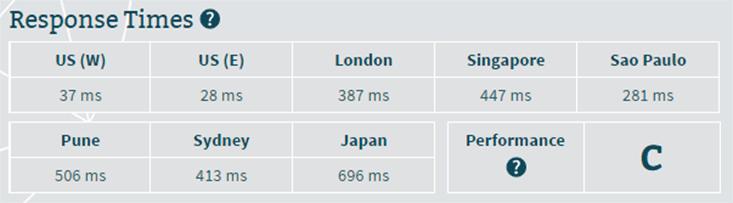 Teste velocidade servidor Hostgator
